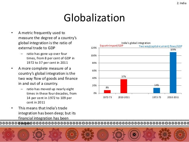 india globalization In this article, i'm going to take a look at india globalization capital inc's ( nysemkt:igc) latest ownership structure, a non-fundamental factor.