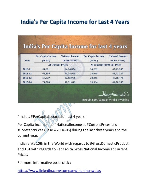 #India's #PerCapitaIncome for last 4 years: Per Capita Income and #NationalIncome at #CurrentPrices and #ConstantPrices (B...