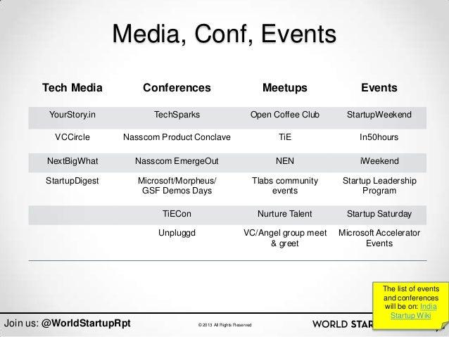 Media, Conf, Events       Tech Media            Conferences                                   Meetups              Events ...