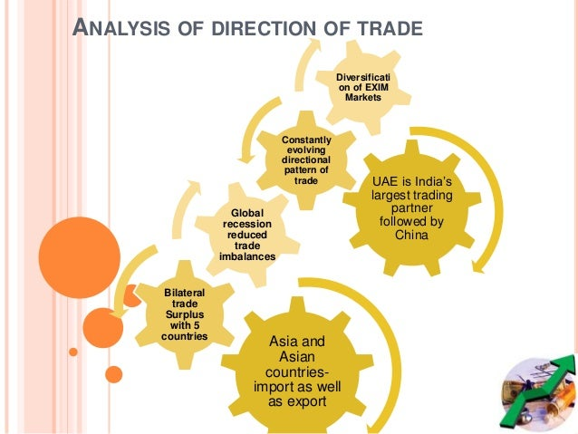 CURRENT ACCOUNT Merchandise: (a) Also known as Visible Trade. (b) Includes export and import of goods only. (c) Exports ar...