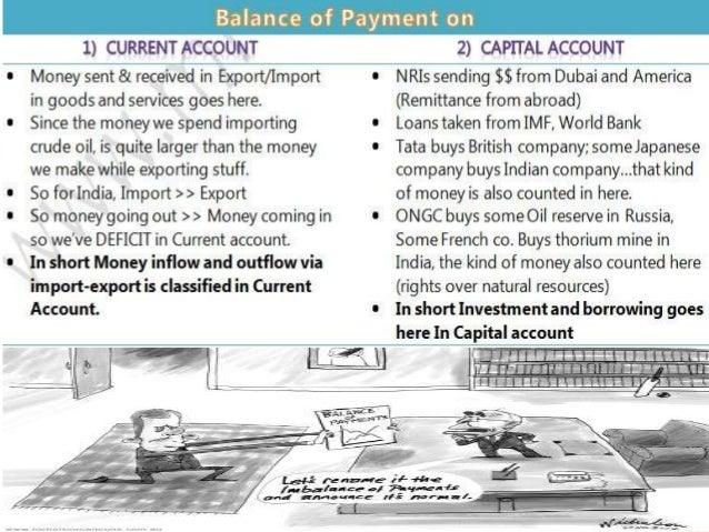 TRENDS IN INDIA'S BALANCE OF PAYMENTS Stage V: 2002-03 till date Stage IV: 1990- 91 to 2001-02 Stage III: 1980- 81 to 1989...