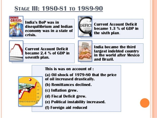 Pre 1991 Trade Policy Inward Looking Development Strategy- Import Substitution Strategy Second Year Plan- Highly Restricti...