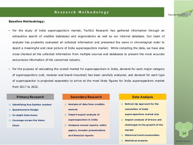 India Supercapacitors Market Forecast
