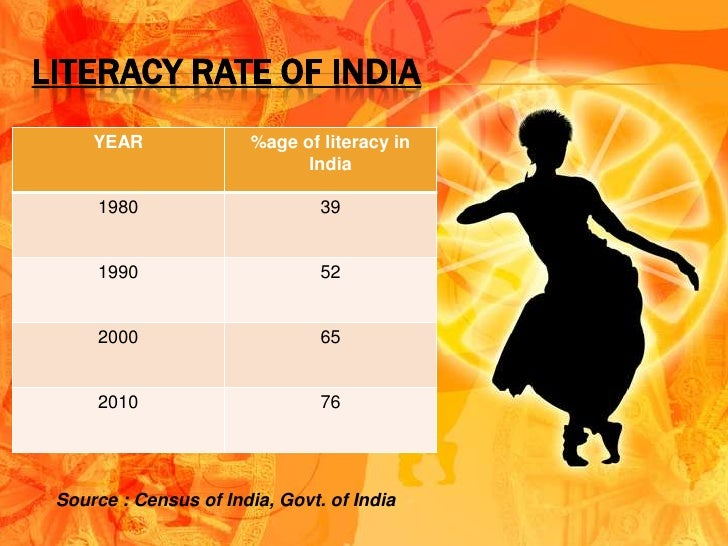 reasons why india can become a superpower