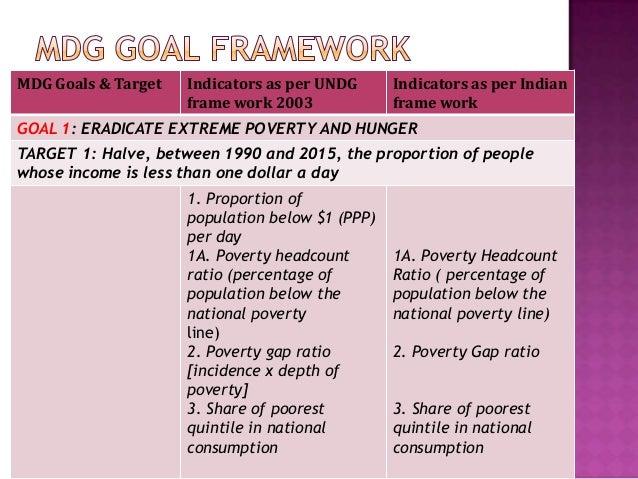 millennium development goals india pdf