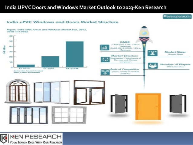Image result for UPVC DOORS WINDOWS MARKET 2023 GROWTH FORECAST ANALYSIS BY MANUFACTURERS, REGIONS, TYPE AND APPLICATION