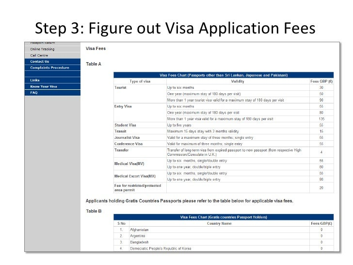 A Guide To Applying For A Indian Visa From The Uk