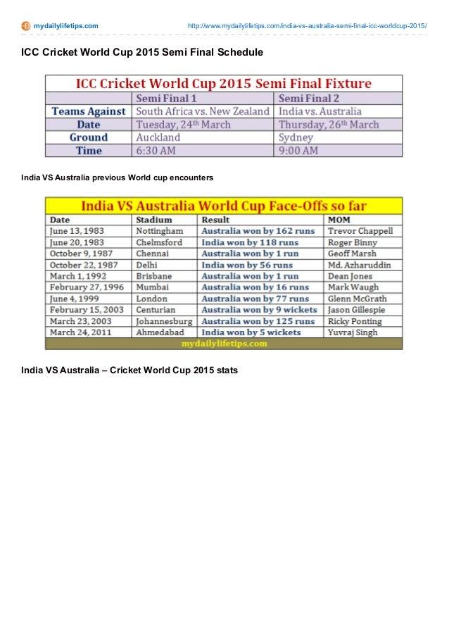 India Vs South Africa 2015 Schedule Pdf