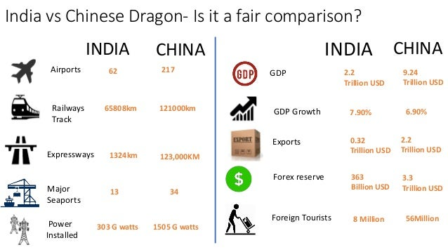 india vs china essay Similarities and differences of china and india essay classical india and china were among one of the oldest and most fascinating civilizations that have existed during the classical period in 1000 bce-600 bce rome vs han china comparative essay ap world.