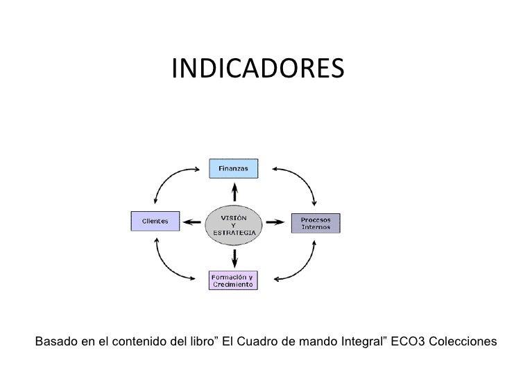 """INDICADORES Basado en el contenido del libro"""" El Cuadro de mando Integral"""" ECO3 Colecciones"""