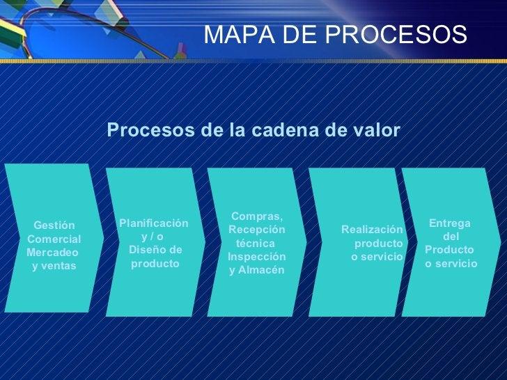MAPA DE PROCESOS Gestión Comercial Mercadeo  y ventas Planificación  y / o  Diseño   de producto Compras, Recepción técnic...