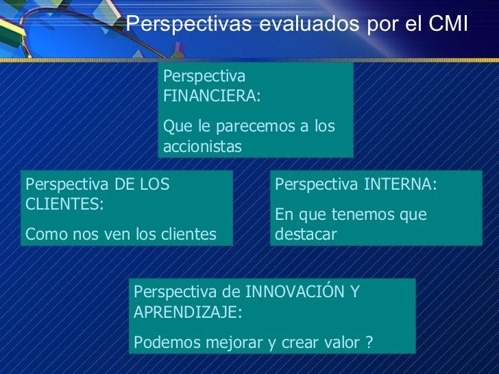 Perspectivas evaluados por el CMI Perspectiva FINANCIERA:  Que le parecemos a los accionistas Perspectiva INTERNA:  En que...