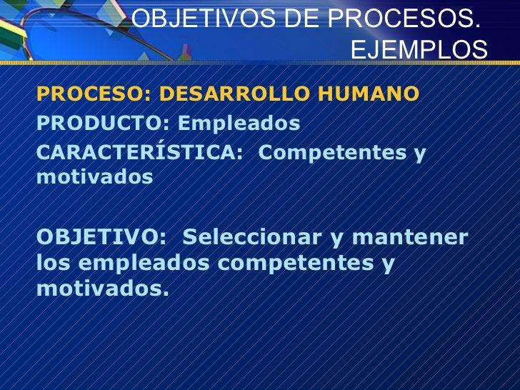 OBJETIVOS DE PROCESOS.  EJEMPLOS <ul><li>PROCESO: DESARROLLO HUMANO </li></ul><ul><li>PRODUCTO: Empleados  </li></ul><ul><...