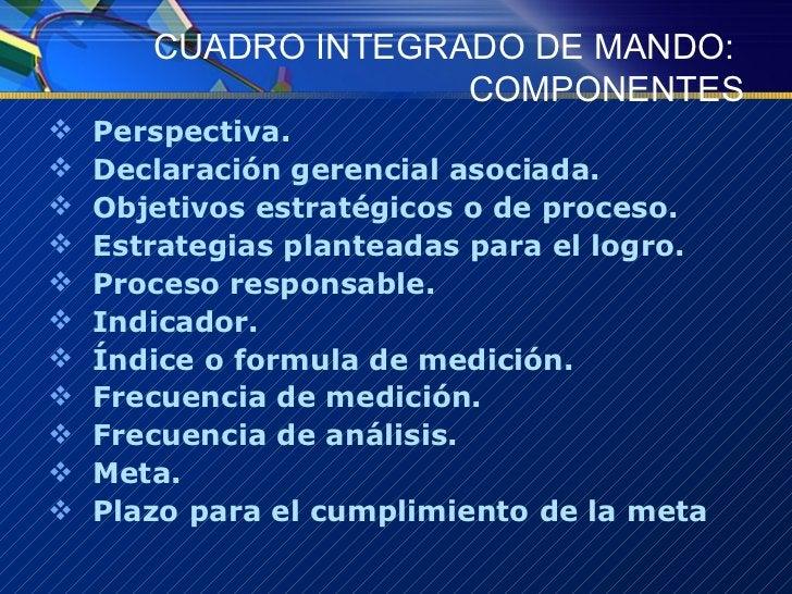 CUADRO INTEGRADO DE MANDO:  COMPONENTES <ul><li>Perspectiva. </li></ul><ul><li>Declaración gerencial asociada. </li></ul><...