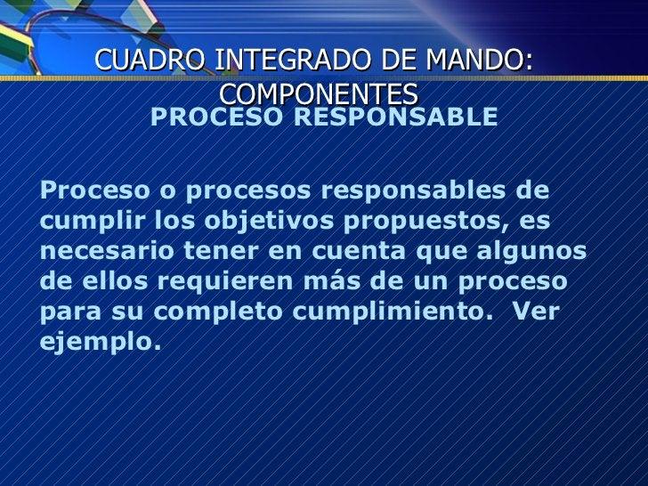 <ul><li>PROCESO RESPONSABLE </li></ul><ul><li>Proceso o procesos responsables de cumplir los objetivos propuestos, es nece...
