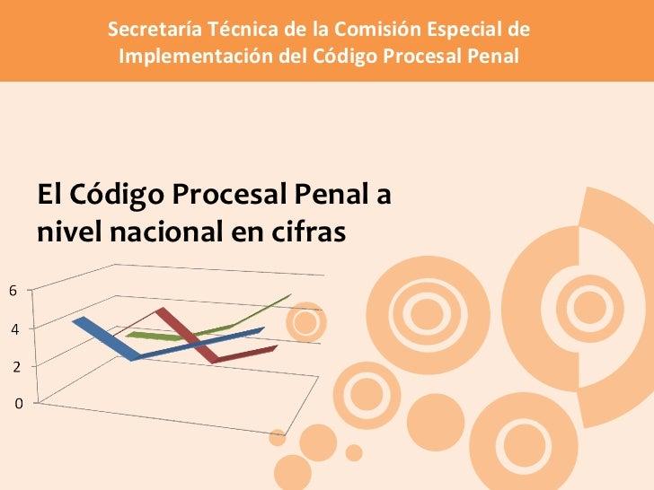 Secretaría Técnica de la Comisión Especial de Implementación del Código Procesal Penal El Código Procesal Penal a nivel na...