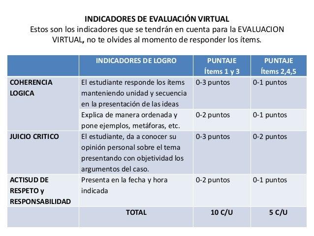 INDICADORES DE EVALUACIÓN VIRTUAL Estos son los indicadores que se tendrán en cuenta para la EVALUACION VIRTUAL, no te olv...