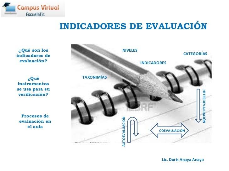 INDICADORES DE EVALUACIÓN ¿Qué son los indicadores de evaluación? ¿Qué instrumentos se usa para su verificación? Procesos ...