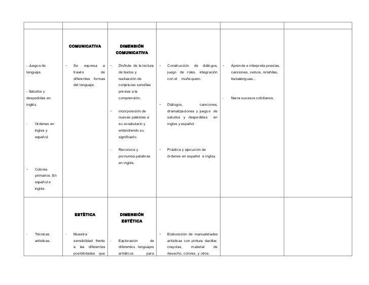 ofrece             la         comunicar su visión-   Uso del papel.       utilización       del         particular del mun...