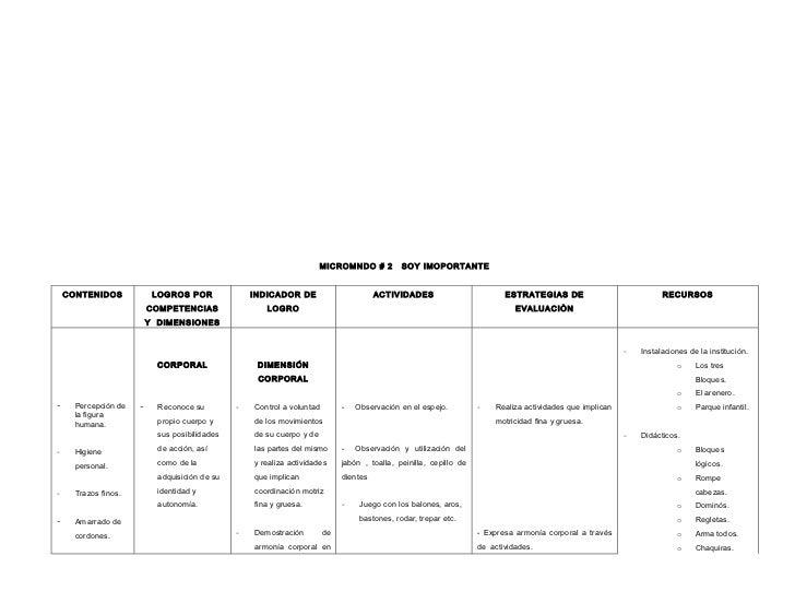 la ejecución de las                                                        o     Ensartadotes.    formas básicas de       ...