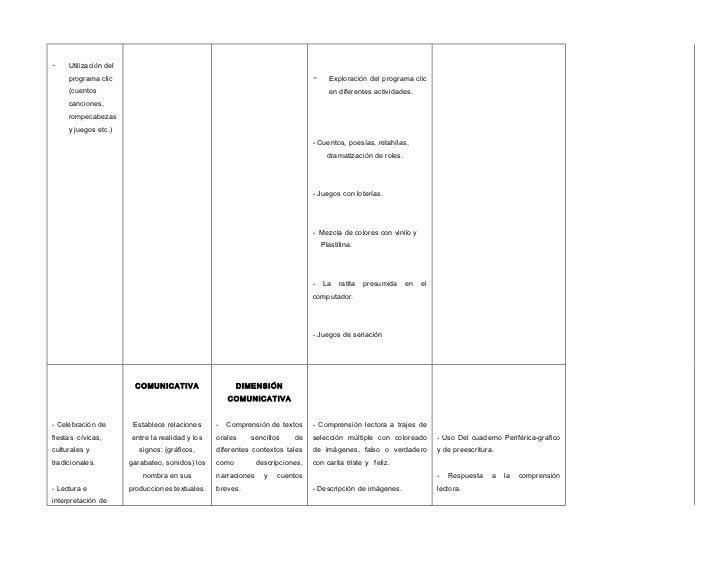 imágenes.                                        -    Desarrollo de      formas      -   Observación   y     escucha   de ...