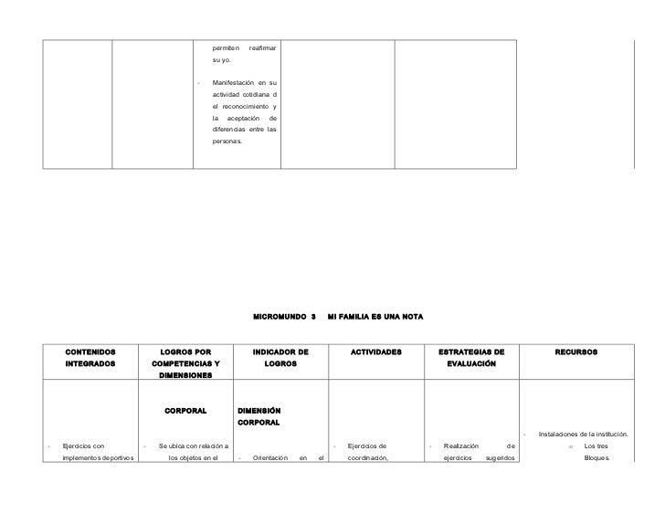 y recreativos                tiempo       espacio y ubicación de          lateralidad, equilibrio         con implementos....