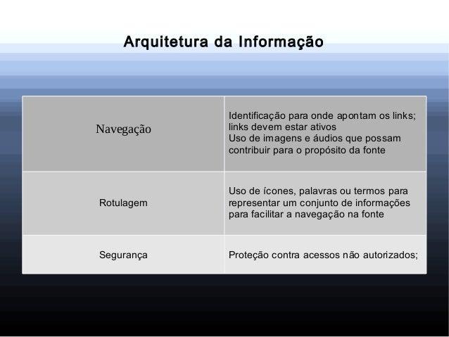 Estruturação acadêmica de partes de um pré projeto de tcc 7