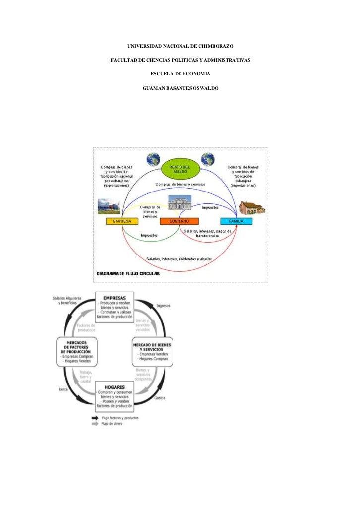 UNIVERSIDAD NACIONAL DE CHIMBORAZO<br />FACULTAD DE CIENCIAS POLITICAS Y ADMINISTRATIVAS<br />ESCUELA DE ECONOMIA<br />GUA...