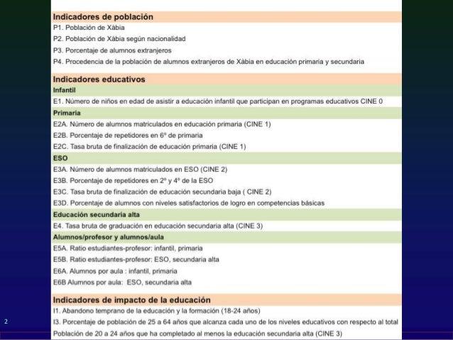 Indicadores educativos Xàbia 2014 15 Slide 2