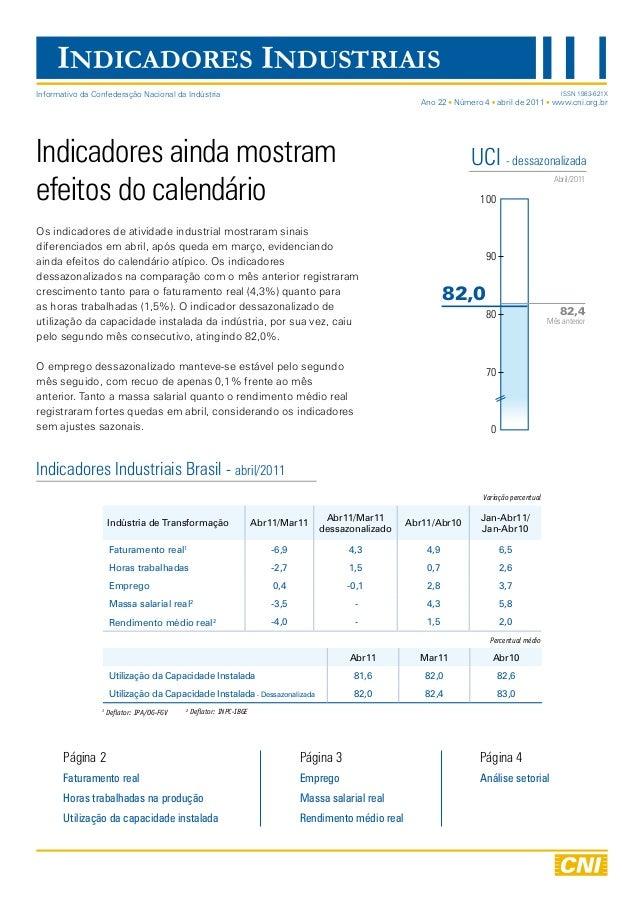 INDICADORES INDUSTRIAIS Indicadores ainda mostram efeitos do calendário Os indicadores de atividade industrial mostraram s...