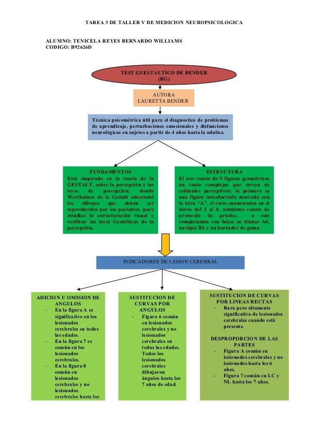 TAREA 3 DE TALLER V DE MEDICION NEUROPSICOLOGICA   ALUMNO: TENICELA REYES BERNARDO WILLIAMS   CODIGO: B92626D             ...