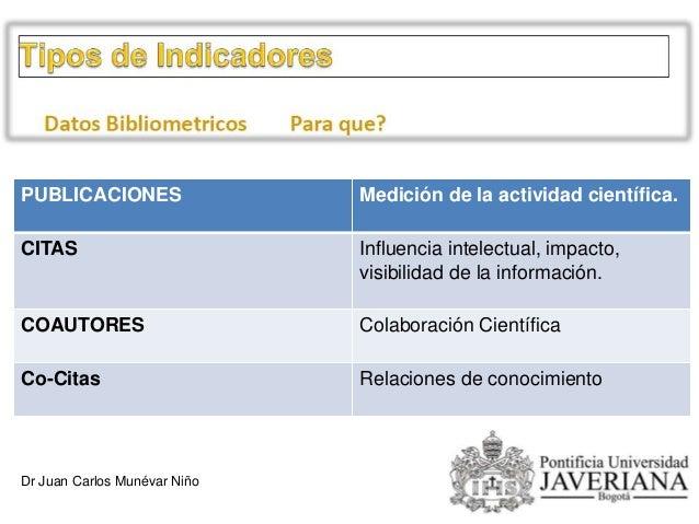 MEDICION DE LA PRODUCCION CIENTÍFICA POR PAÍS Ranking Iberoamericano de Producción Científica en Iberoamérica