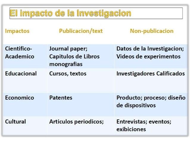 Contenido analítico: Los datos basados en las citas ayudan a los usuarios a analizar y evaluar la influencia científica y ...