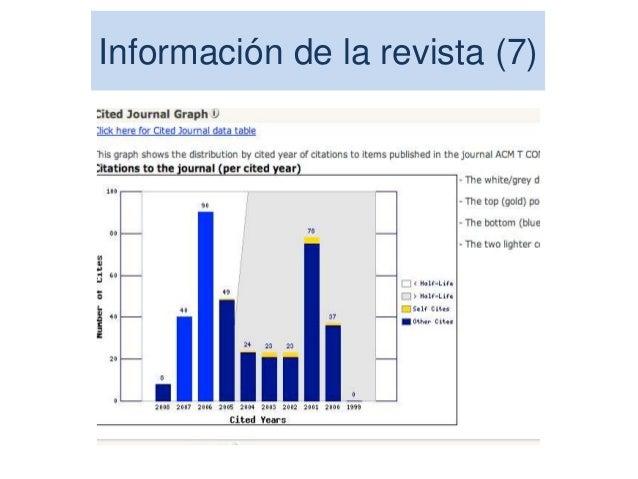 Para evaluar su compromiso en la investigación De acuerdo a la producción de publicaciones. Uso y mal uso del Factor de Im...