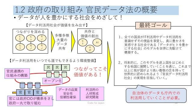 1.2 政府の取り組み 官民データ法の概要 • データが人を豊かにする社会をめざして! Code for Japan 18 1、全ての国民がIT利活用やデータ利活用を 意識せずその便益を享受し、真に豊かさを 実感できる社会である「データがヒトを...