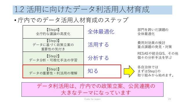 1.2 活用に向けたデータ利活用人材育成 • 庁内でのデータ活用人材育成のステップ Code for Japan 20 【Step1】 データの重要性・利活用の理解 【Step2】 データ分析・可視化手法の学習 【Step3】 データに基づく政...