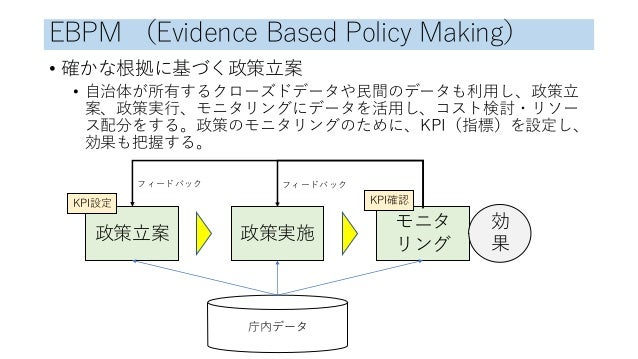 EBPM (Evidence Based Policy Making) • 確かな根拠に基づく政策立案 • 自治体が所有するクローズドデータや民間のデータも利用し、政策立 案、政策実行、モニタリングにデータを活用し、コスト検討・リソー ス配分を...