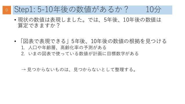 Step1: 5-10年後の数値があるか? 10分 • 現状の数値は表現しました。では、5年後、10年後の数値は 算定できますか? • 「図表で表現できる」5年後、10年後の数値の根拠を見つける 1. 人口や年齢層、高齢化率の予測がある 2. ...