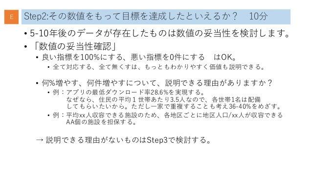 Step2:その数値をもって目標を達成したといえるか? 10分 • 5-10年後のデータが存在したものは数値の妥当性を検討します。 • 「数値の妥当性確認」 • 良い指標を100%にする、悪い指標を0件にする はOK。 • 全て対応する、全て無...