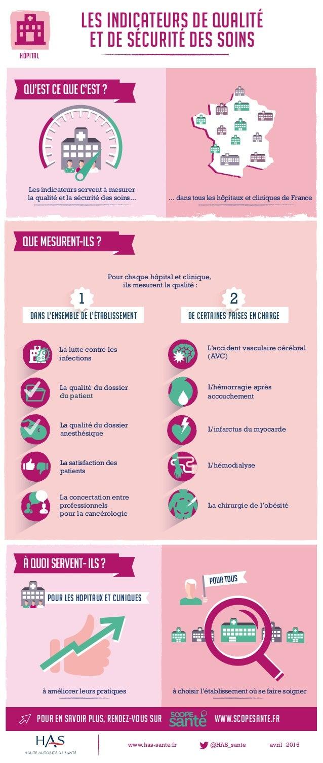 HoPITAL La lutte contre les infections Pour chaque hôpital et clinique, ils mesurent la qualité : La qualité du dossier du...