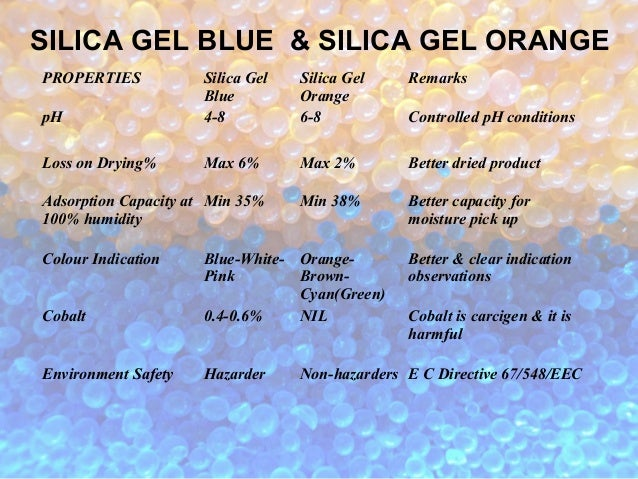 Facts And Information About Indicating Silica Gel