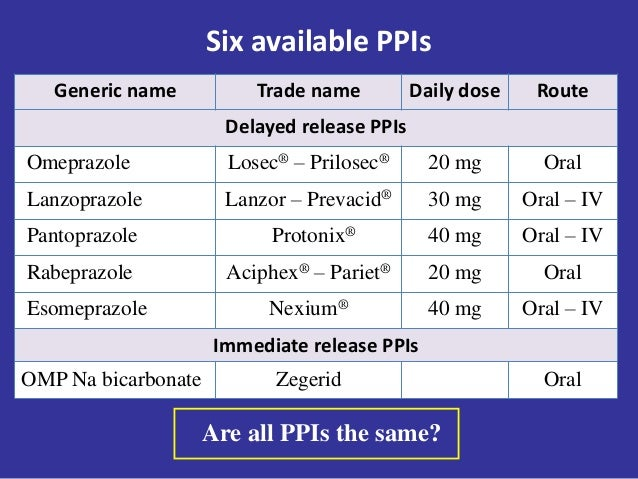 Indications Of Proton Pump Inhibitors