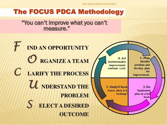 Developing Performance Indicators In Healthcare