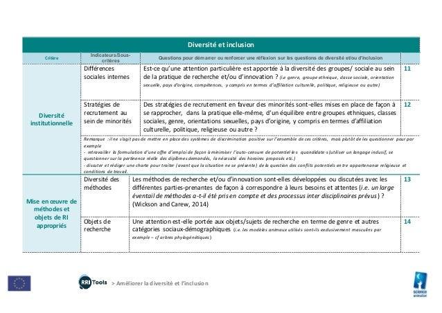> Améliorer la diversité et l'inclusion Diversité et inclusion Critère Indicateurs/Sous- critères Questions pour démarrer ...