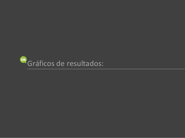 Resultados globales:iRON Hu LATAM'12 - Índice de Reputación Online de Hotelería en destinos Urbanos de Latinoamérica 2012 ...