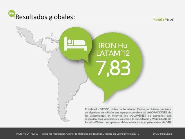 Destinos líderes en 2012iRON Hu LATAM'12 - Índice de Reputación Online de Hotelería en destinos Urbanos de Latinoamérica 2...