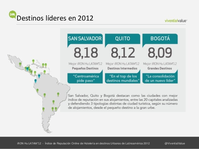 Posicionamiento comparativo:iRON Hu LATAM'12 - Índice de Reputación Online de Hotelería en destinos Urbanos de Latinoaméri...