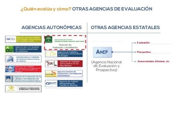 ¿Quién evalúa y cómo? OTRAS AGENCIAS DE EVALUACIÓN  AGENCIAS AUTONÓMICAS OTRAS AGENCIAS ESTATALES  (Agencia Nacional  de E...