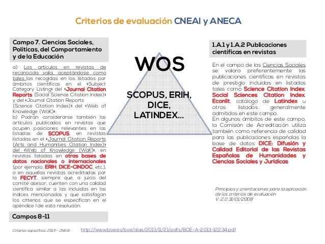 Criterios de evaluación CNEAI y ANECA  Campo 7. Ciencias Sociales,  Políticas, del Comportamiento  y de la Educación  a) L...