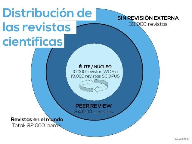 Revistas en el mundo  Total: 92.000 aprox.  PEER REVIEW  34.000 revistas  SIN REVISIÓN EXTERNA  39.000 revistas  Distribuc...